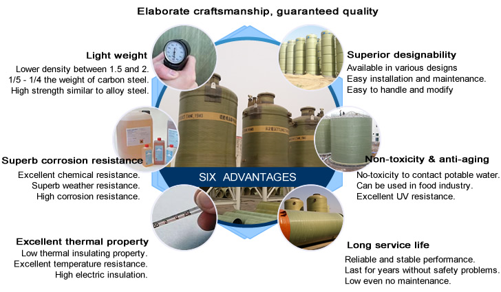 Six advantages of our FRP products